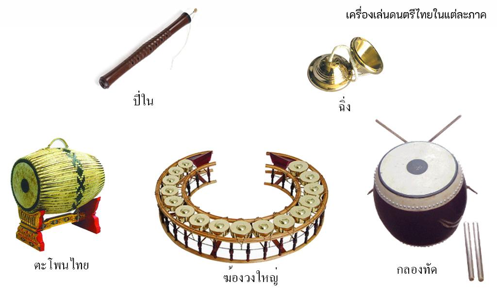 เครื่องเล่นดนตรีไทย