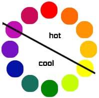 องค์ประกอบการใช้สี